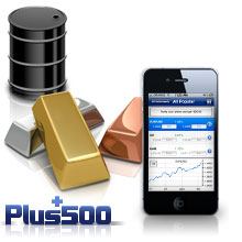 Plus500 Commodities