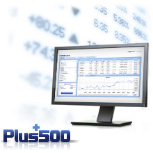 Plus500 Indices
