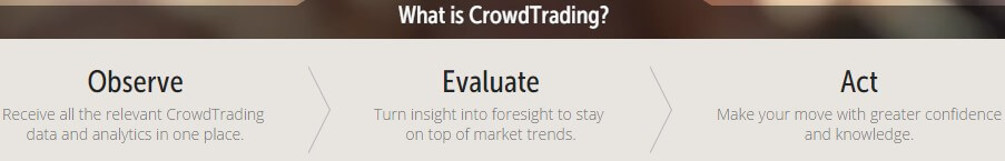 Trade360 Crowd Trading